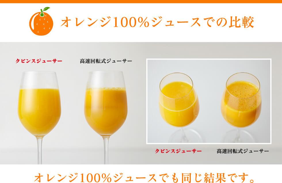 オレンジ100%ジュースでの比較